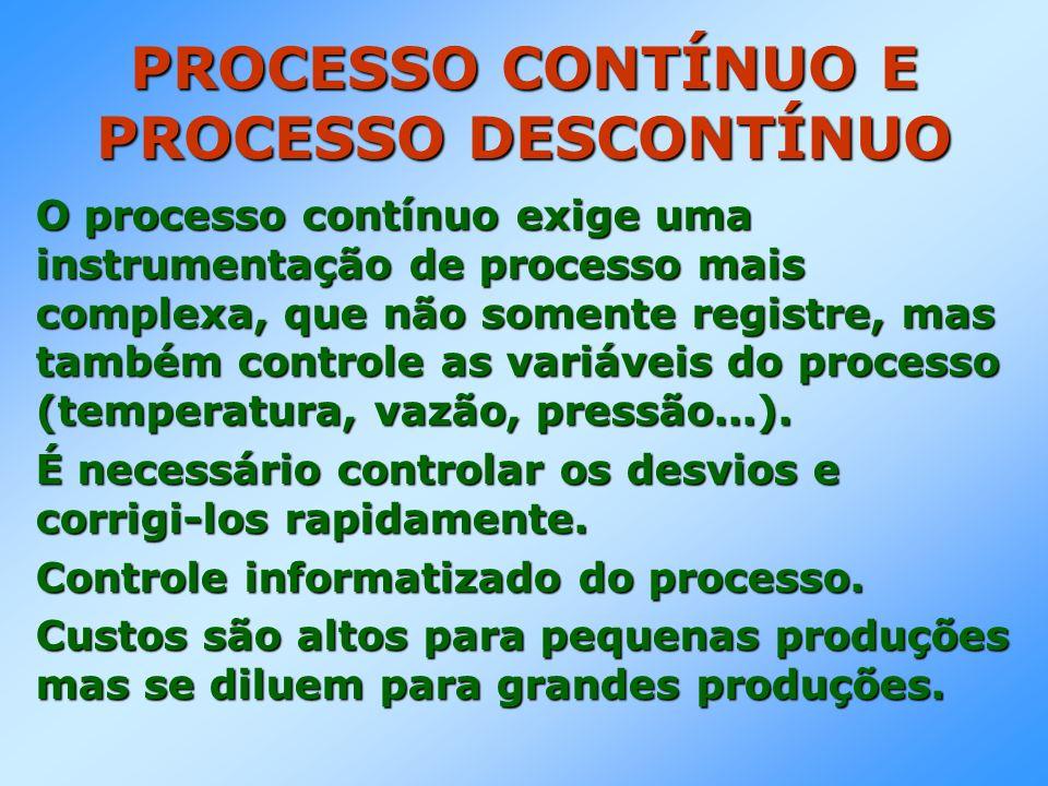 PROCESSO CONTÍNUO E PROCESSO DESCONTÍNUO O processo contínuo exige uma instrumentação de processo mais complexa, que não somente registre, mas também controle as variáveis do processo (temperatura, vazão, pressão...).