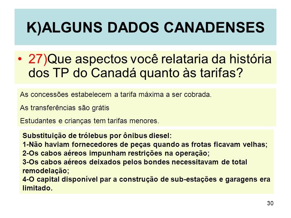 30 K)ALGUNS DADOS CANADENSES 27)Que aspectos você relataria da história dos TP do Canadá quanto às tarifas? As concessões estabelecem a tarifa máxima