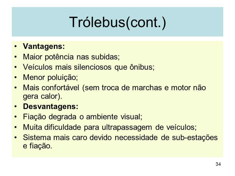 34 Trólebus(cont.) Vantagens: Maior potência nas subidas; Veículos mais silenciosos que ônibus; Menor poluição; Mais confortável (sem troca de marchas