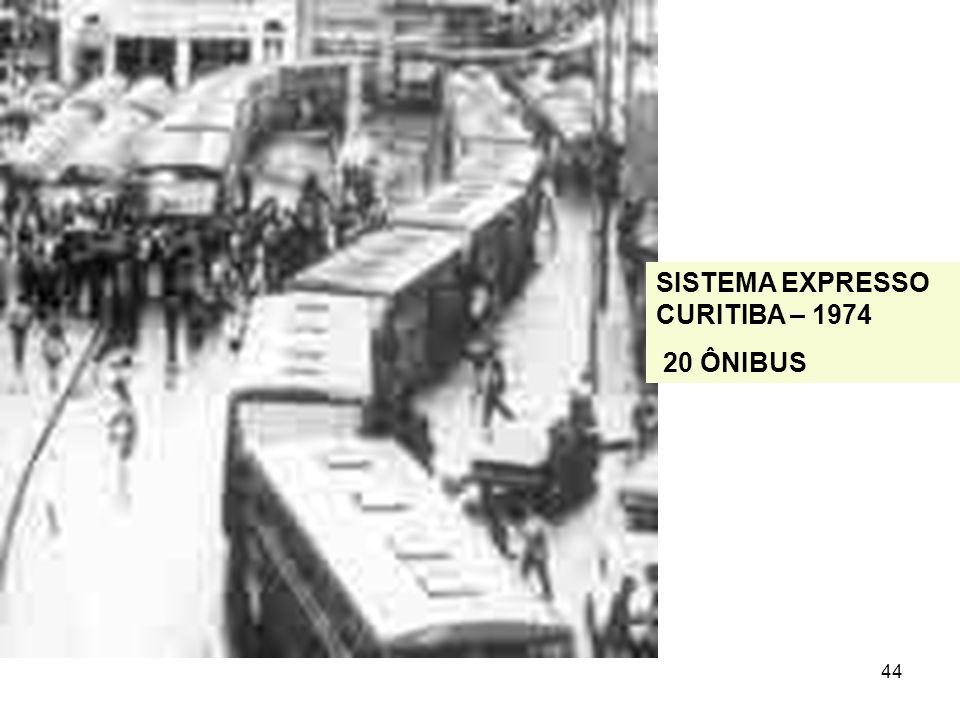 44 SISTEMA EXPRESSO CURITIBA – 1974 20 ÔNIBUS
