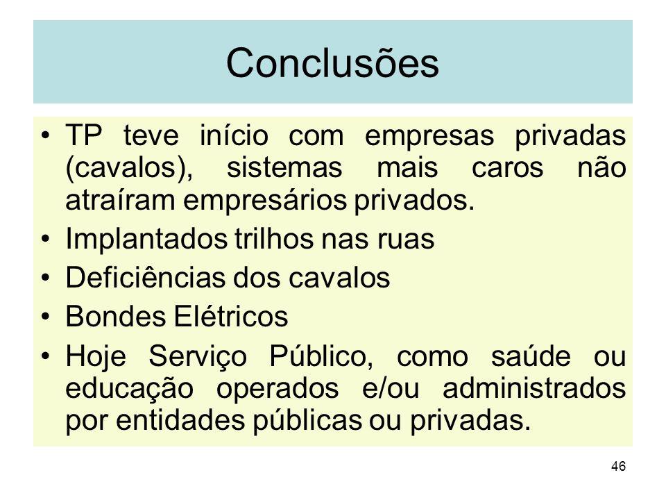 46 Conclusões TP teve início com empresas privadas (cavalos), sistemas mais caros não atraíram empresários privados. Implantados trilhos nas ruas Defi