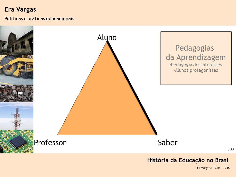 Ciência, Tecnologia e Educação no Brasil Hélio Henkin ( FCE / UFRGS ) 100 Era Vargas Políticas e práticas educacionais História da Educação no Brasil