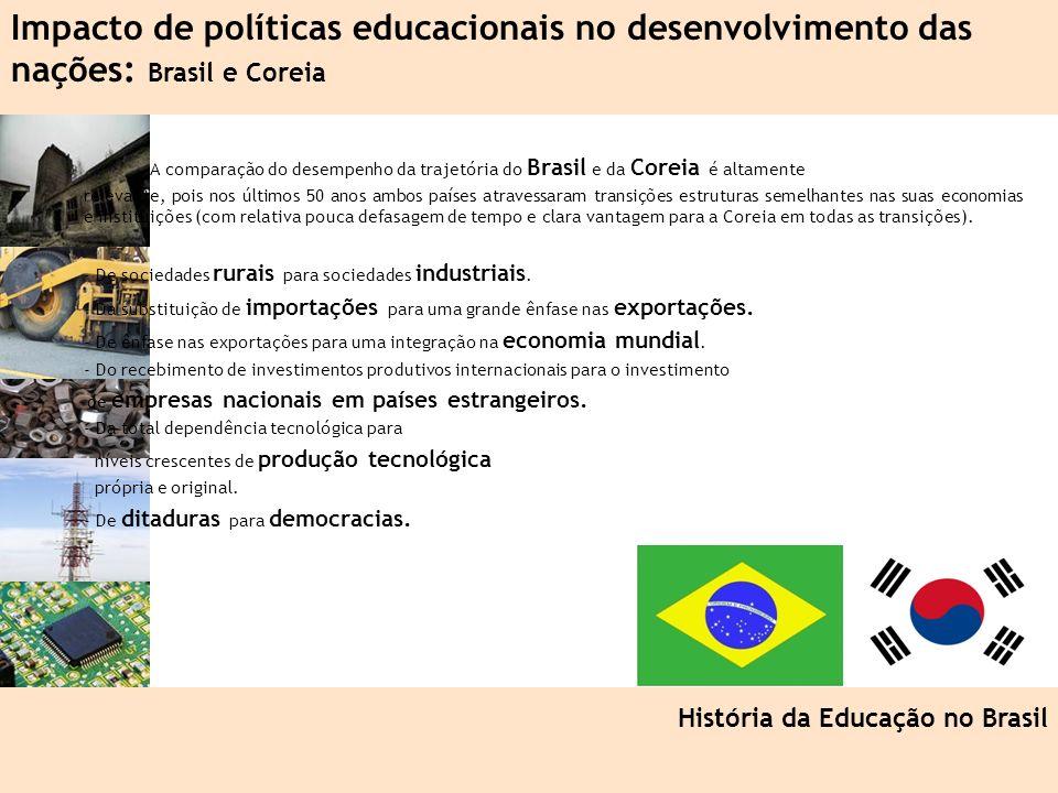 Ciência, Tecnologia e Educação no Brasil Hélio Henkin ( FCE / UFRGS ) 117 A comparação do desempenho da trajetória do Brasil e da Coreia é altamente r