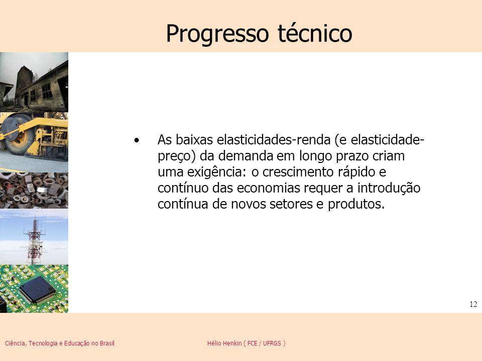 Ciência, Tecnologia e Educação no Brasil Hélio Henkin ( FCE / UFRGS ) 12 Progresso técnico As baixas elasticidades-renda (e elasticidade- preço) da de
