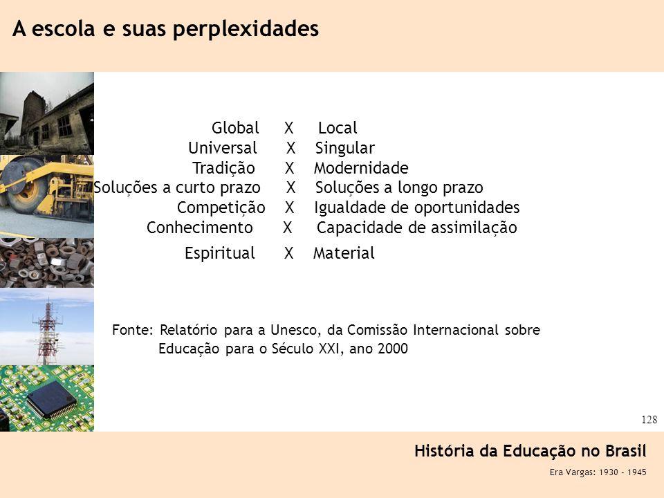 Ciência, Tecnologia e Educação no Brasil Hélio Henkin ( FCE / UFRGS ) 128 A escola e suas perplexidades História da Educação no Brasil Era Vargas: 193