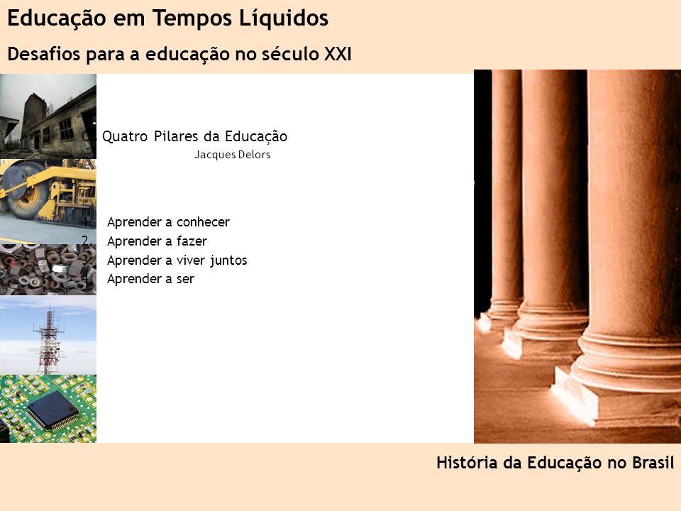 Ciência, Tecnologia e Educação no Brasil Hélio Henkin ( FCE / UFRGS ) 131 Os Quatro Pilares da Educação Jacques Delors 1.Aprender a conhecer 2.Aprende