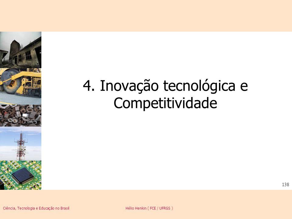 Ciência, Tecnologia e Educação no Brasil Hélio Henkin ( FCE / UFRGS ) 138 4. Inovação tecnológica e Competitividade
