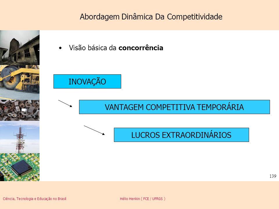 Ciência, Tecnologia e Educação no Brasil Hélio Henkin ( FCE / UFRGS ) 139 Abordagem Dinâmica Da Competitividade Visão básica da concorrência VANTAGEM