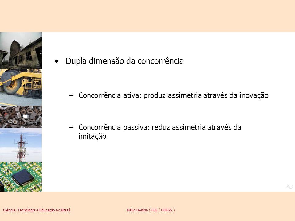 Ciência, Tecnologia e Educação no Brasil Hélio Henkin ( FCE / UFRGS ) 141 Dupla dimensão da concorrência –Concorrência ativa: produz assimetria atravé