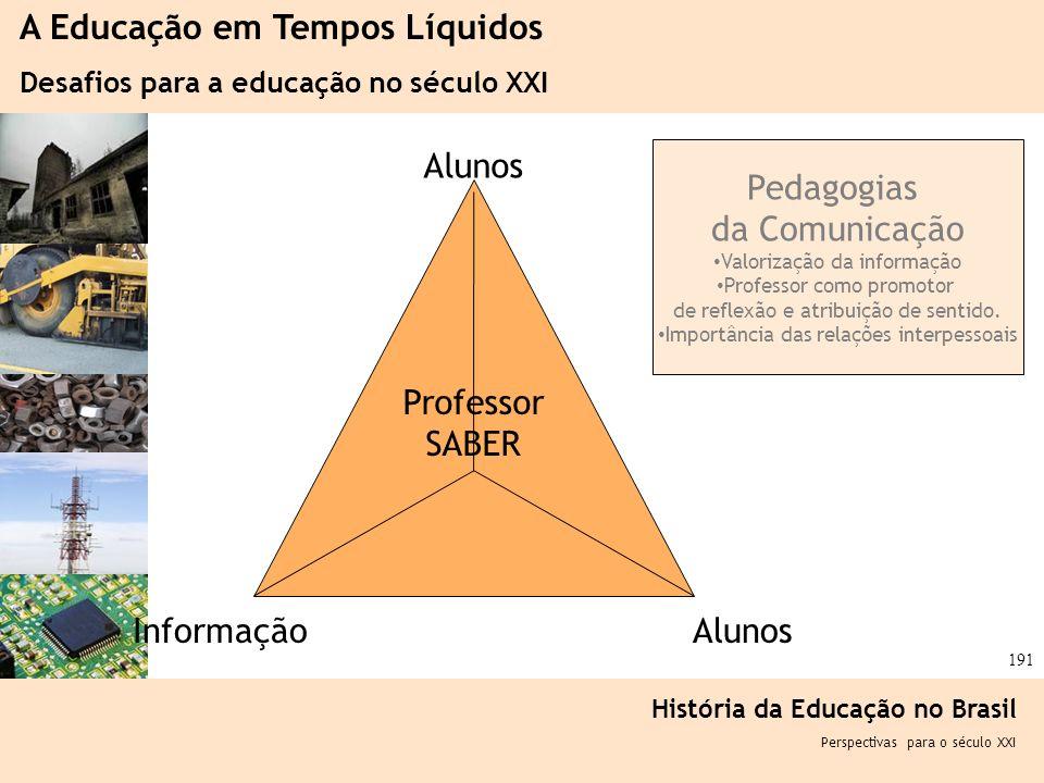 Ciência, Tecnologia e Educação no Brasil Hélio Henkin ( FCE / UFRGS ) 191 A Educação em Tempos Líquidos Desafios para a educação no século XXI Históri