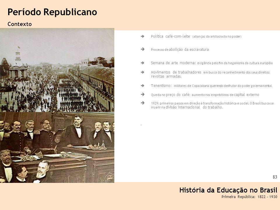 Ciência, Tecnologia e Educação no Brasil Hélio Henkin ( FCE / UFRGS ) 83 Política café-com-leite (alianças da aristocracia no poder) Processo de aboli