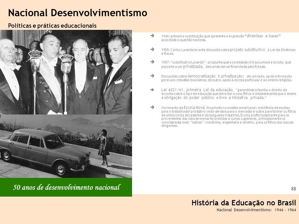 Ciência, Tecnologia e Educação no Brasil Hélio Henkin ( FCE / UFRGS ) 88 1946: primeira constituição que apresenta a expressão diretrizes e bases asso