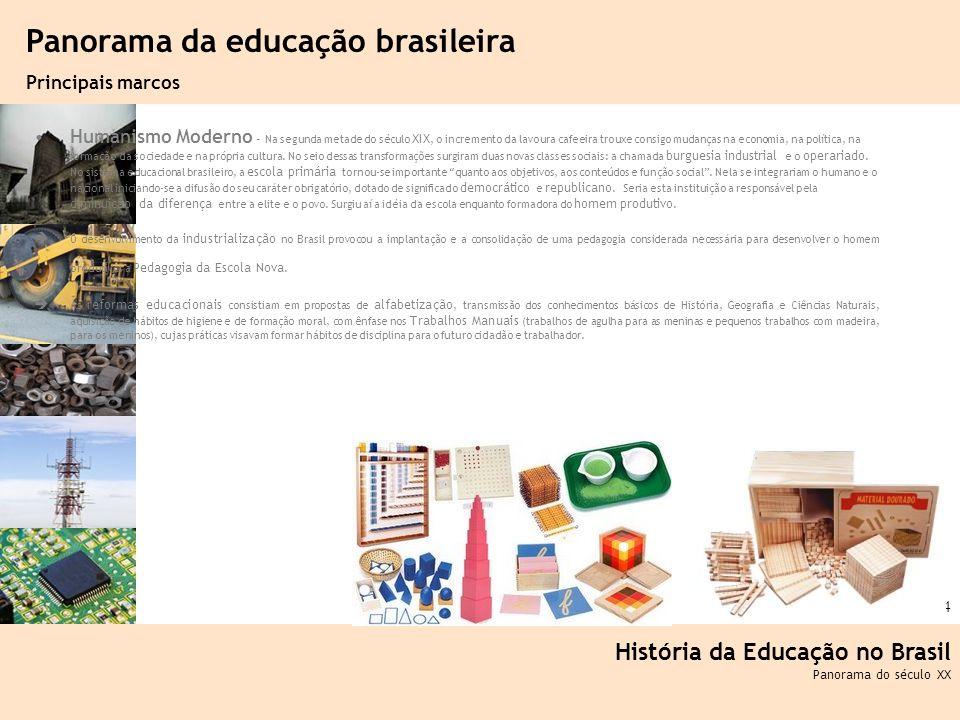 Ciência, Tecnologia e Educação no Brasil Hélio Henkin ( FCE / UFRGS ) 94 Humanismo Moderno - Na segunda metade do século XIX, o incremento da lavoura