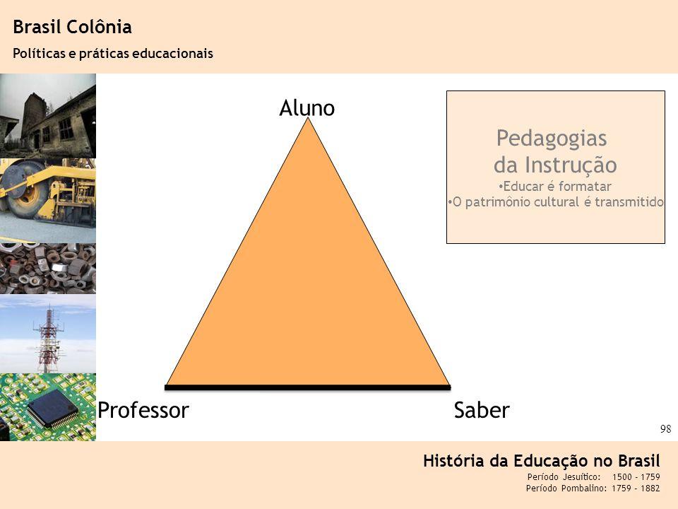 Ciência, Tecnologia e Educação no Brasil Hélio Henkin ( FCE / UFRGS ) 98 Brasil Colônia Políticas e práticas educacionais História da Educação no Bras