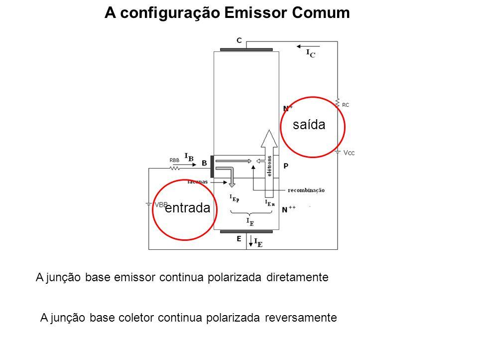 A configuração Emissor Comum entradasaída A junção base emissor continua polarizada diretamente A junção base coletor continua polarizada reversamente