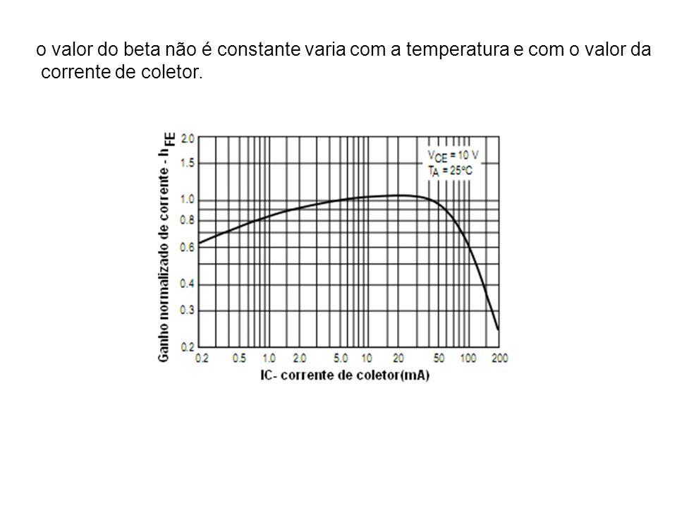 o valor do beta não é constante varia com a temperatura e com o valor da corrente de coletor.