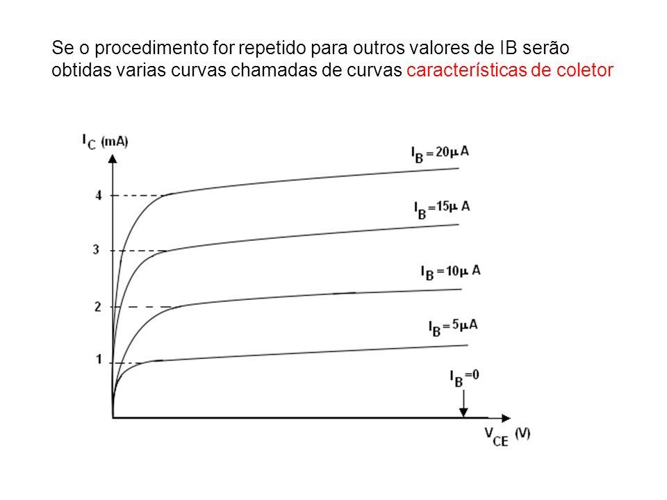 Se o procedimento for repetido para outros valores de IB serão obtidas varias curvas chamadas de curvas características de coletor