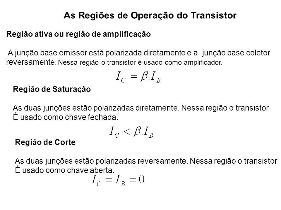 As Regiões de Operação do Transistor Região ativa ou região de amplificação A junção base emissor está polarizada diretamente e a junção base coletor