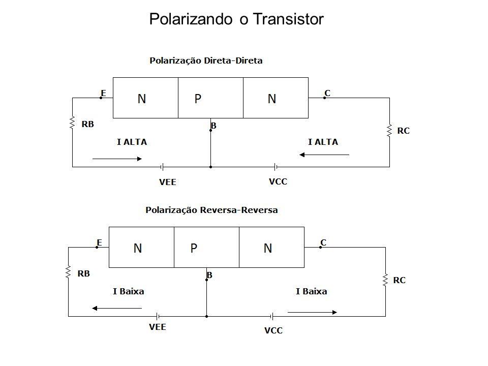 Polarizando o Transistor