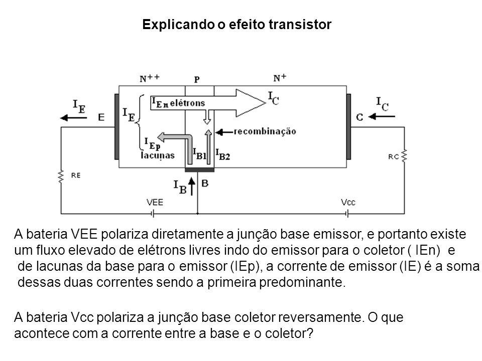 A bateria VEE polariza diretamente a junção base emissor, e portanto existe um fluxo elevado de elétrons livres indo do emissor para o coletor ( IEn)