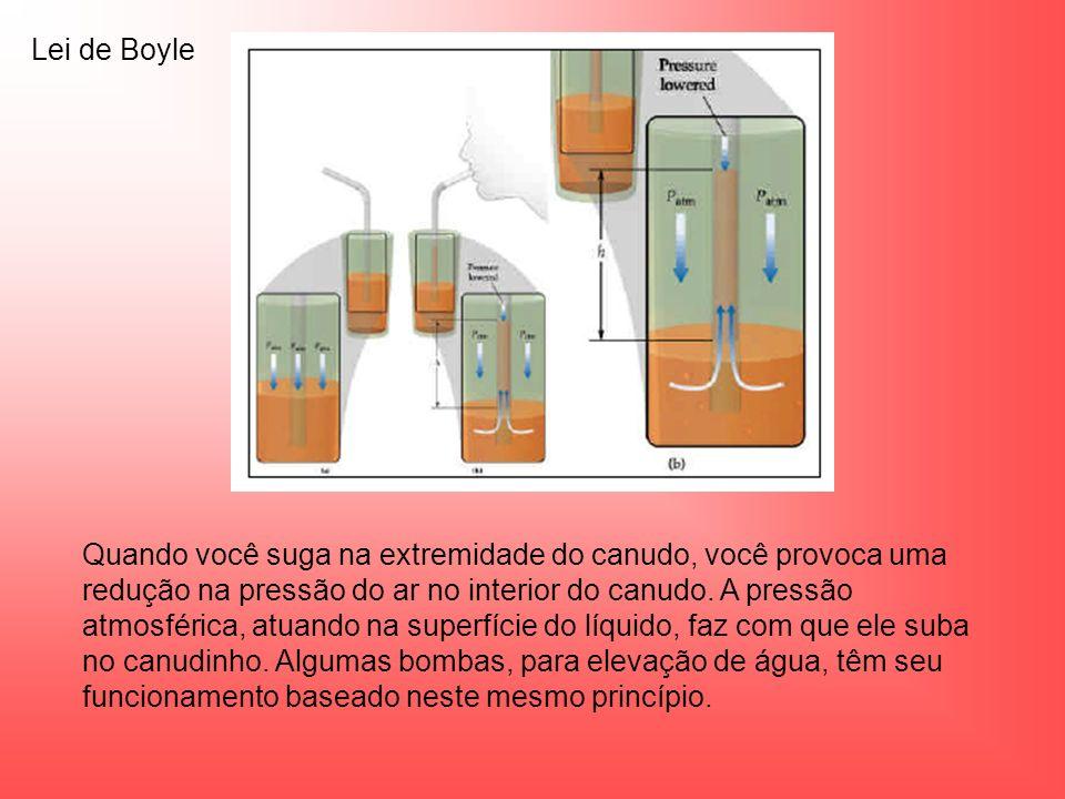 Lei de Boyle Quando você suga na extremidade do canudo, você provoca uma redução na pressão do ar no interior do canudo. A pressão atmosférica, atuand