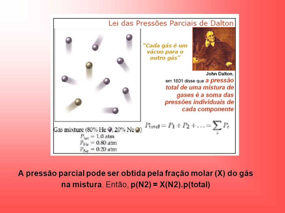 A pressão parcial pode ser obtida pela fração molar (X) do gás na mistura. Então, p(N2) = X(N2).p(total)