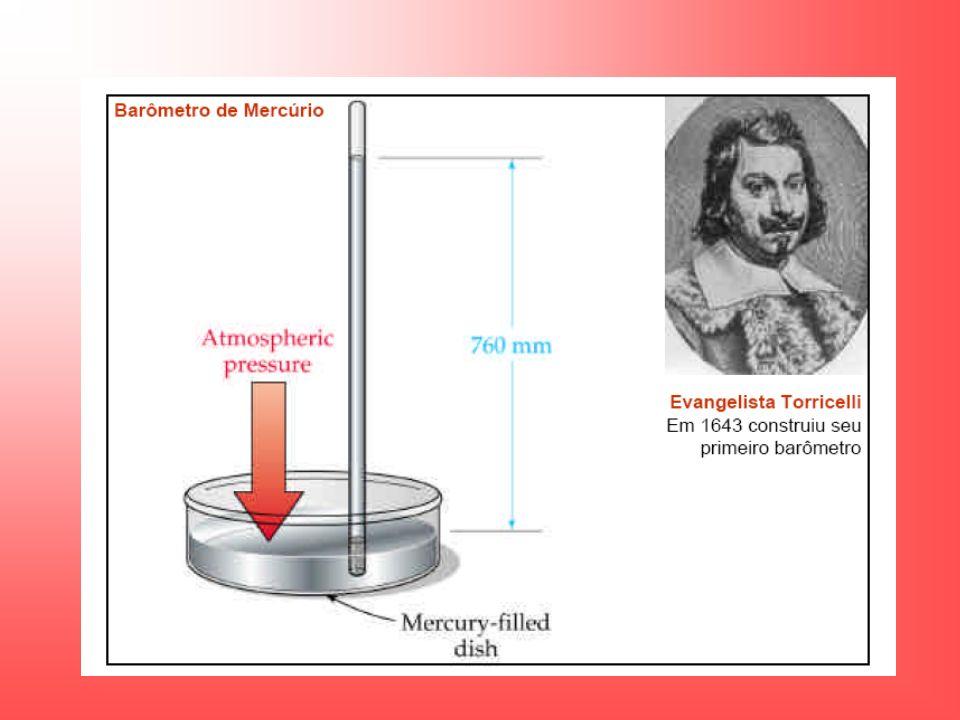 Deduza uma equação da pressão na base de uma coluna de líquido de densidade (massa específica) ρ e altura h na superfície da Terra.