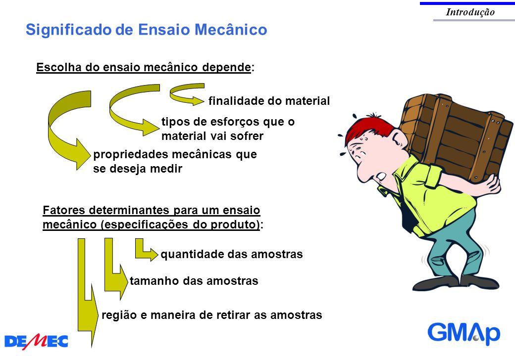 Significado de Ensaio Mecânico Introdução Escolha do ensaio mecânico depende: finalidade do material tipos de esforços que o material vai sofrer propr