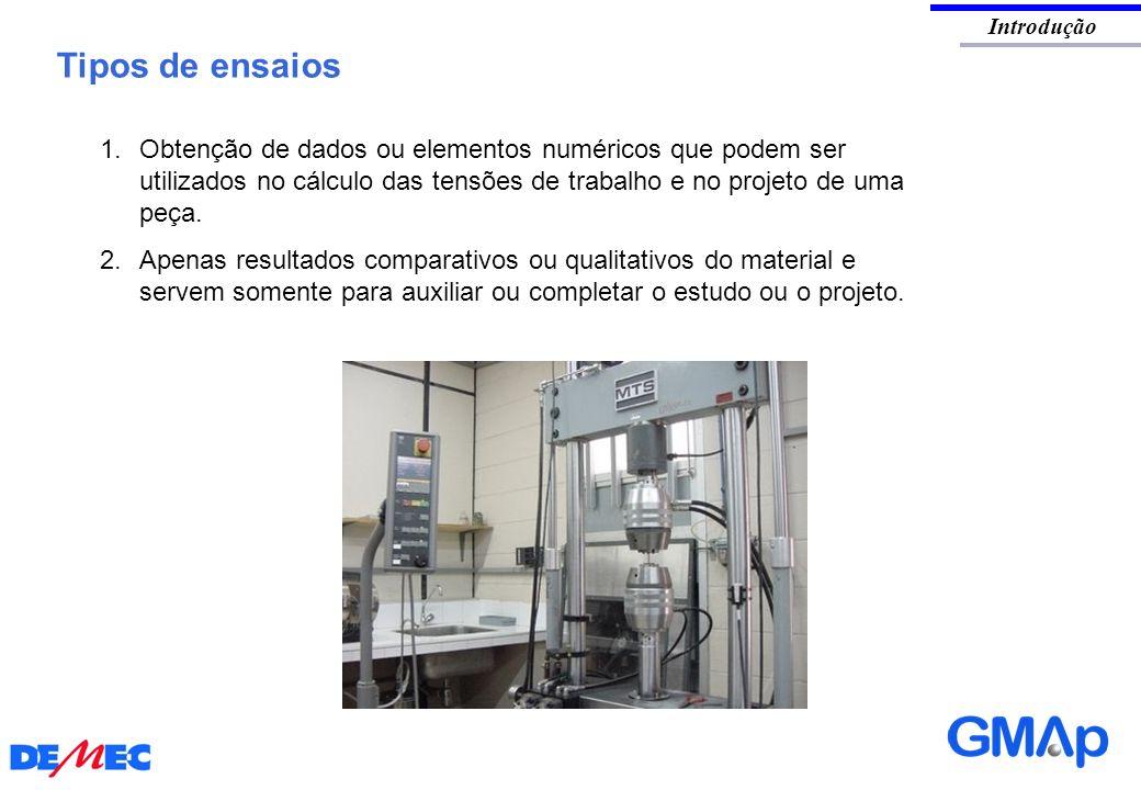 Tipos de ensaios Introdução 1.Obtenção de dados ou elementos numéricos que podem ser utilizados no cálculo das tensões de trabalho e no projeto de uma
