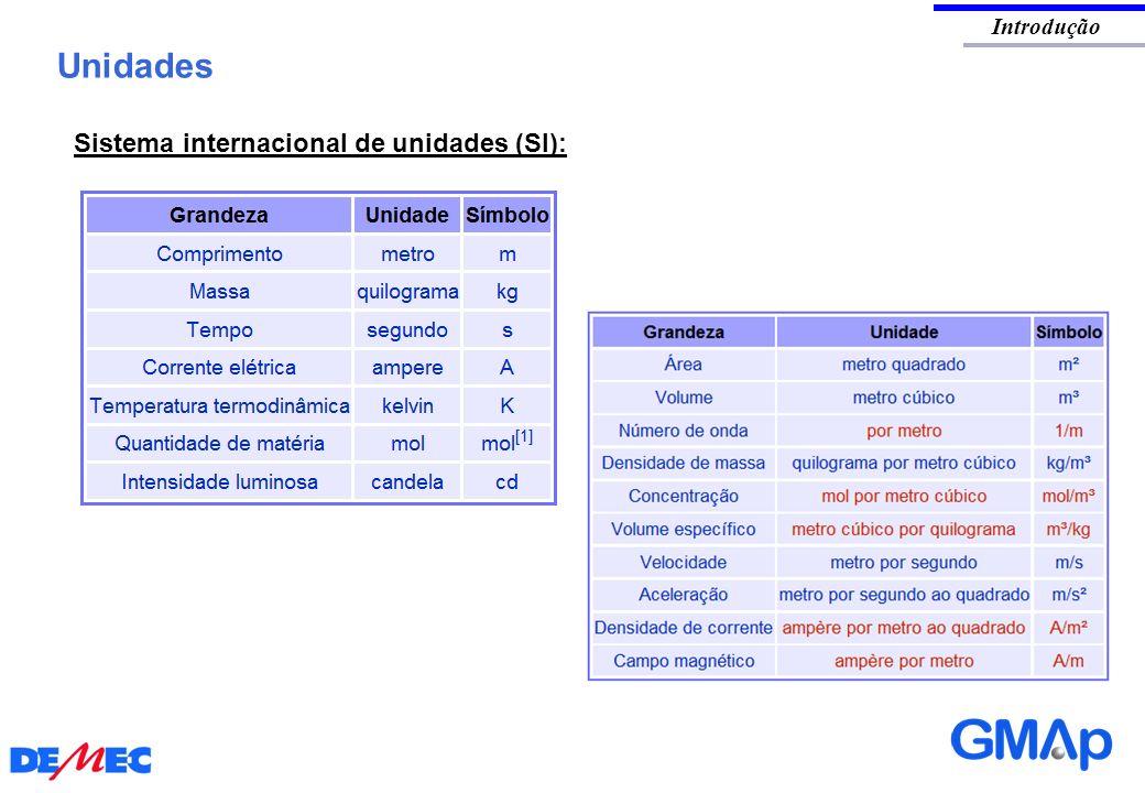 Sistema internacional de unidades (SI): Unidades Introdução
