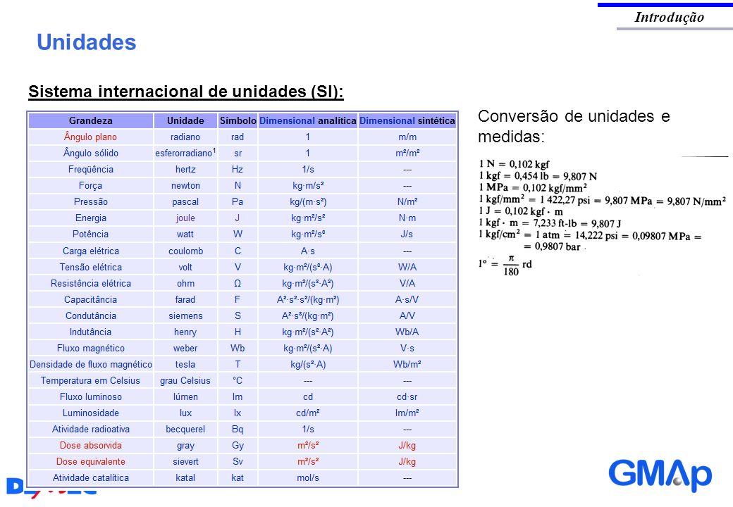 Sistema internacional de unidades (SI): Unidades Introdução Conversão de unidades e medidas: