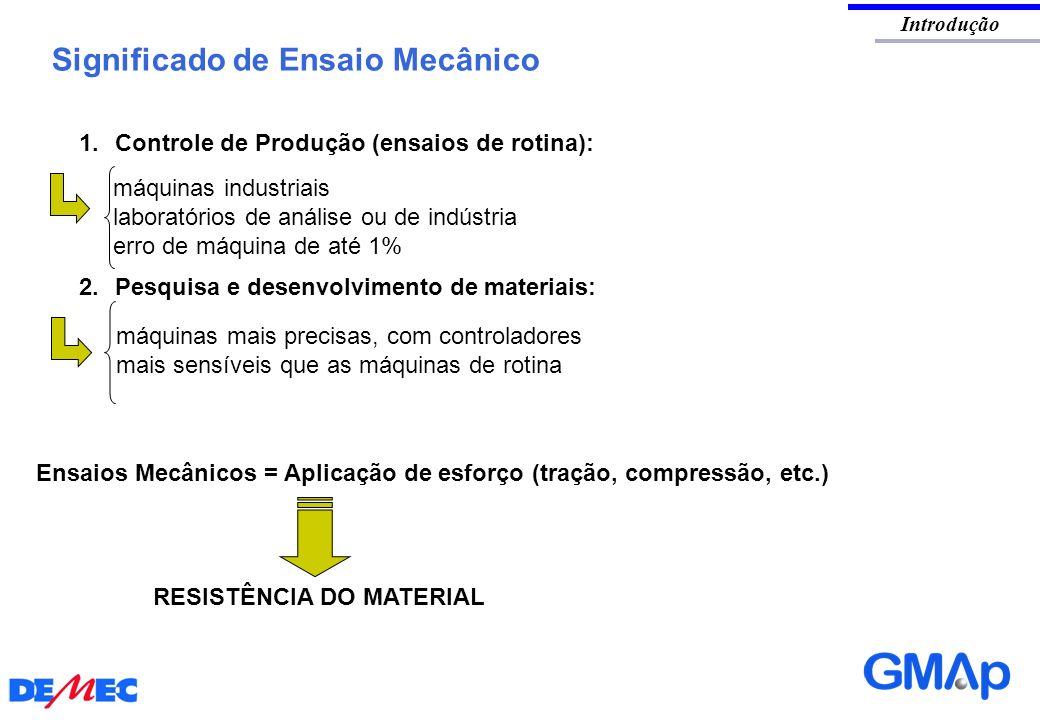 Significado de Ensaio Mecânico Introdução 1.Controle de Produção (ensaios de rotina): 2.Pesquisa e desenvolvimento de materiais: máquinas industriais