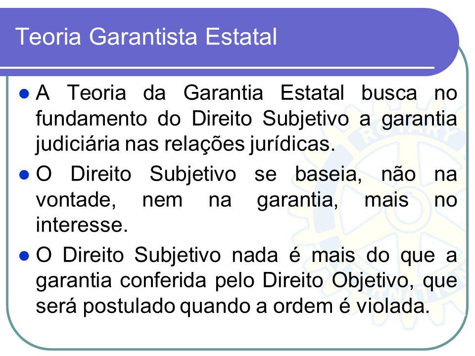 Teoria Garantista Estatal A Teoria da Garantia Estatal busca no fundamento do Direito Subjetivo a garantia judiciária nas relações jurídicas. O Direit