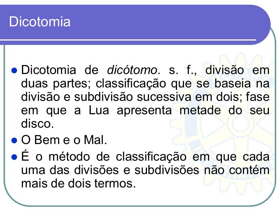 Dicotomia Dicotomia de dicótomo. s. f., divisão em duas partes; classificação que se baseia na divisão e subdivisão sucessiva em dois; fase em que a L
