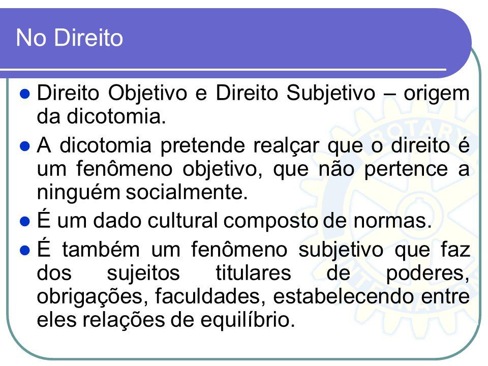No Direito Direito Objetivo e Direito Subjetivo – origem da dicotomia. A dicotomia pretende realçar que o direito é um fenômeno objetivo, que não pert