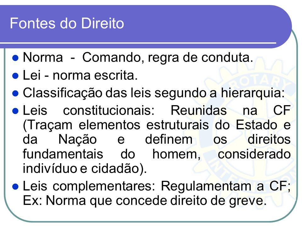 Fontes do Direito Norma - Comando, regra de conduta. Lei - norma escrita. Classificação das leis segundo a hierarquia: Leis constitucionais: Reunidas