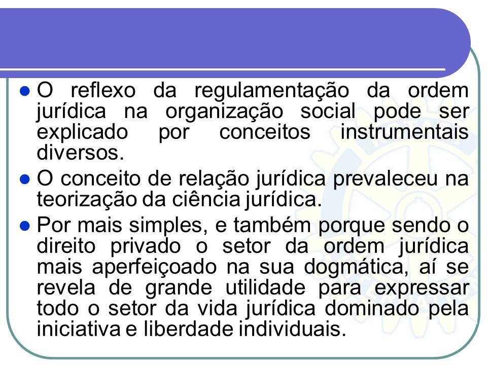 O reflexo da regulamentação da ordem jurídica na organização social pode ser explicado por conceitos instrumentais diversos. O conceito de relação jur