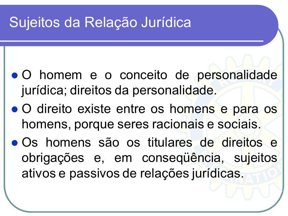 Sujeitos da Relação Jurídica O homem e o conceito de personalidade jurídica; direitos da personalidade. O direito existe entre os homens e para os hom