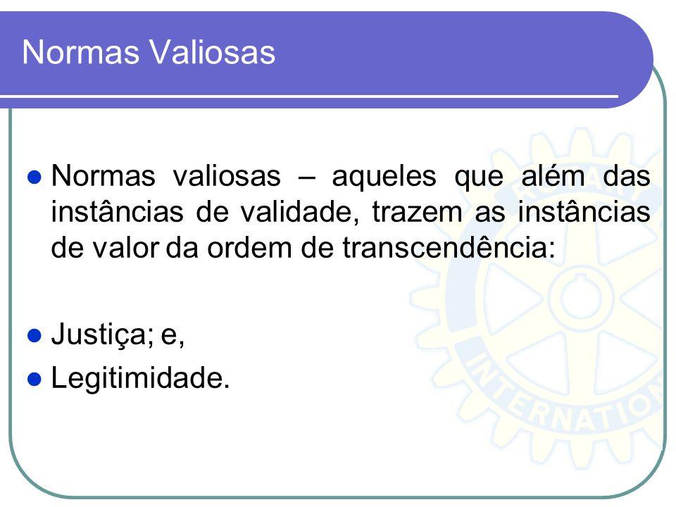 Normas Valiosas Normas valiosas – aqueles que além das instâncias de validade, trazem as instâncias de valor da ordem de transcendência: Justiça; e, L