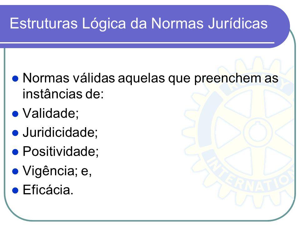 Estruturas Lógica da Normas Jurídicas Normas válidas aquelas que preenchem as instâncias de: Validade; Juridicidade; Positividade; Vigência; e, Eficác