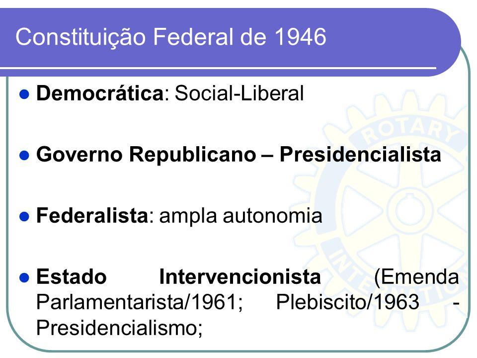 Constituição Federal de 1946 Democrática: Social-Liberal Governo Republicano – Presidencialista Federalista: ampla autonomia Estado Intervencionista (