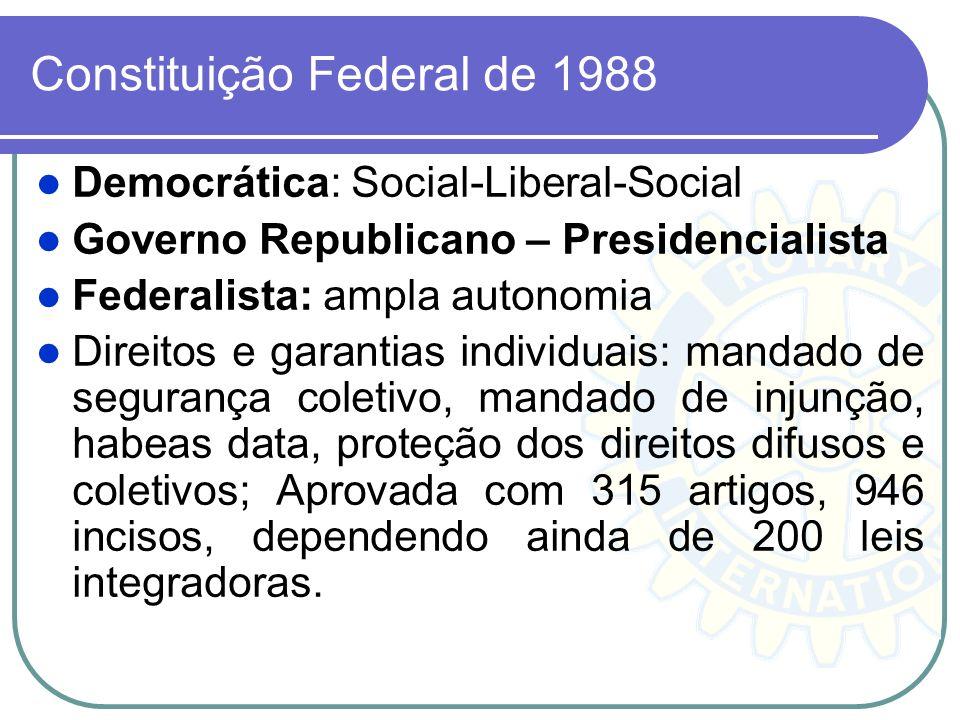 Constituição Federal de 1988 Democrática: Social-Liberal-Social Governo Republicano – Presidencialista Federalista: ampla autonomia Direitos e garanti