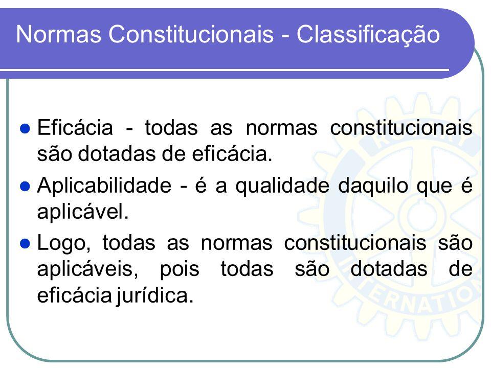 Normas Constitucionais - Classificação Eficácia - todas as normas constitucionais são dotadas de eficácia. Aplicabilidade - é a qualidade daquilo que
