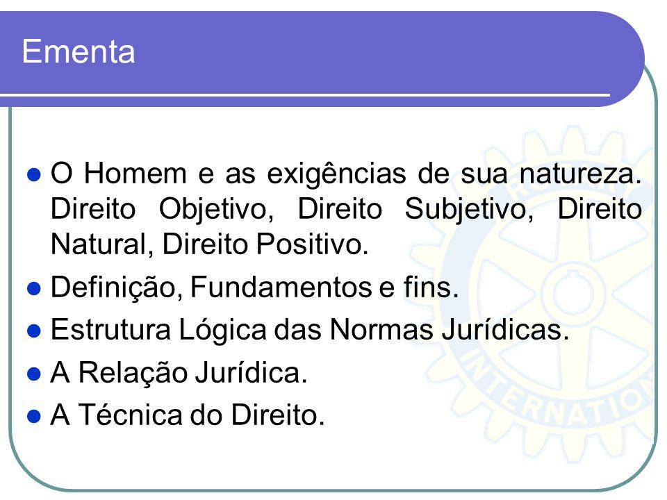 Ementa O Homem e as exigências de sua natureza. Direito Objetivo, Direito Subjetivo, Direito Natural, Direito Positivo. Definição, Fundamentos e fins.