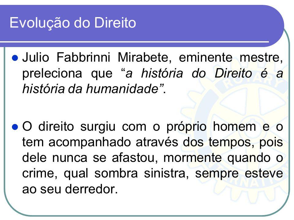 Evolução do Direito Julio Fabbrinni Mirabete, eminente mestre, preleciona que a história do Direito é a história da humanidade. O direito surgiu com o