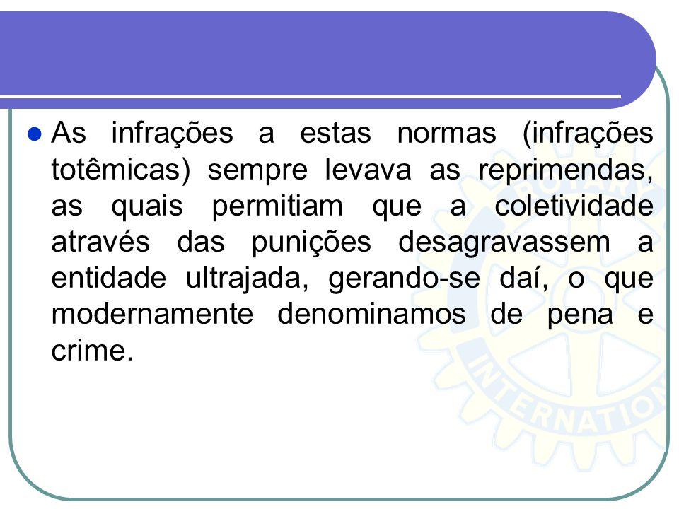 As infrações a estas normas (infrações totêmicas) sempre levava as reprimendas, as quais permitiam que a coletividade através das punições desagravass
