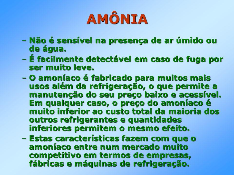 AMÔNIA –Não é sensível na presença de ar úmido ou de água. –É facilmente detectável em caso de fuga por ser muito leve. –O amoníaco é fabricado para m