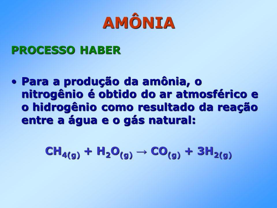 AMÔNIA PROCESSO HABER PROCESSO HABER Para a produção da amônia, o nitrogênio é obtido do ar atmosférico e o hidrogênio como resultado da reação entre