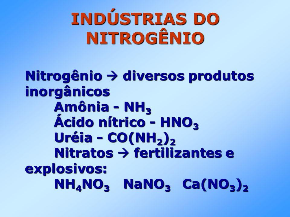 INDÚSTRIAS DO NITROGÊNIO Nitrogênio diversos produtos inorgânicos Amônia - NH 3 Ácido nítrico - HNO 3 Uréia - CO(NH 2 ) 2 Nitratos fertilizantes e exp
