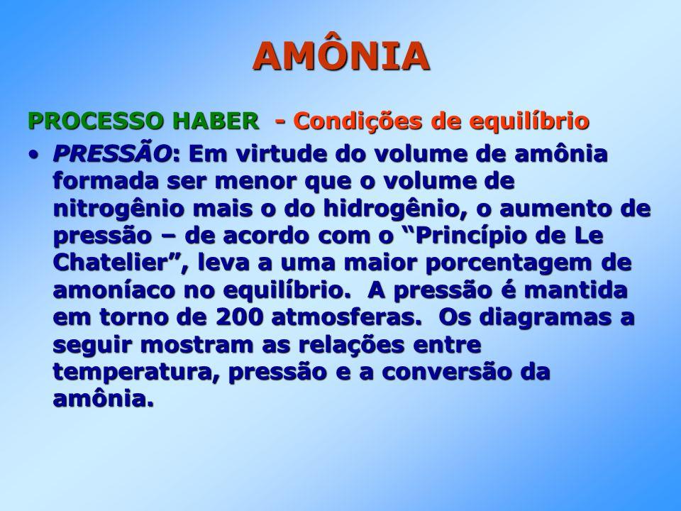 AMÔNIA PROCESSO HABER - Condições de equilíbrio PRESSÃO: Em virtude do volume de amônia formada ser menor que o volume de nitrogênio mais o do hidrogê